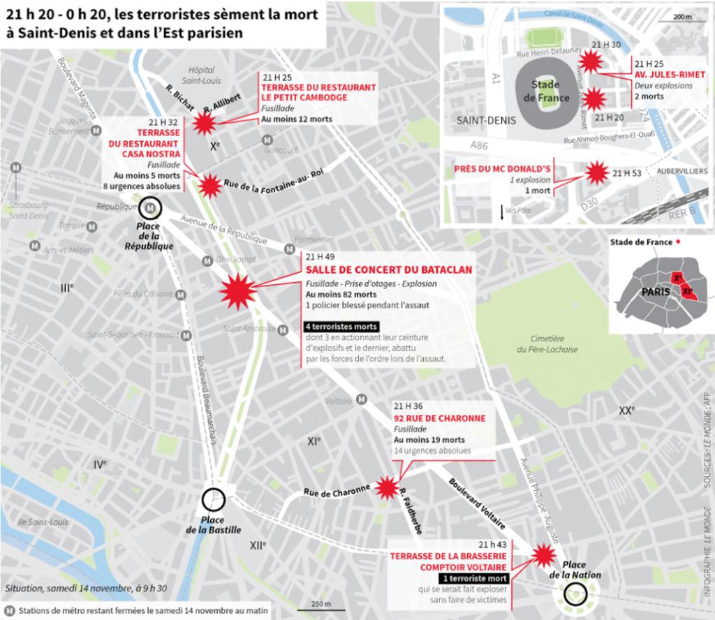 la-carte-des-attentats-du-13-novembre-a-paris