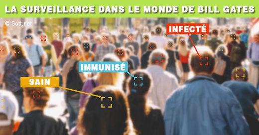 Surveillance_de_masse_selon_Bi