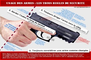 regles-securite-armes