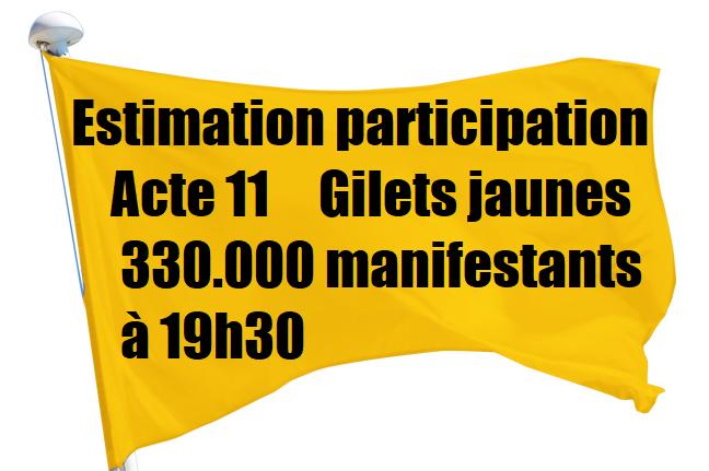 estimation-participation-acte-11-gilets-jaunes