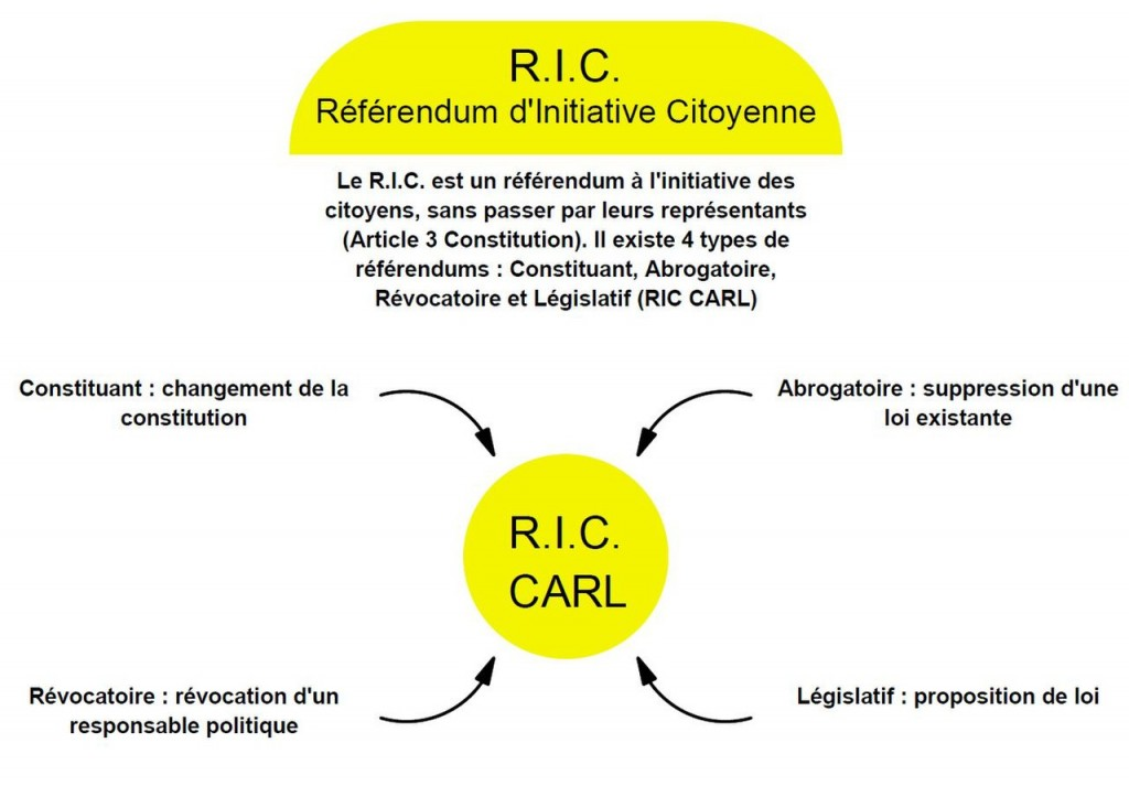 RIC_CARL