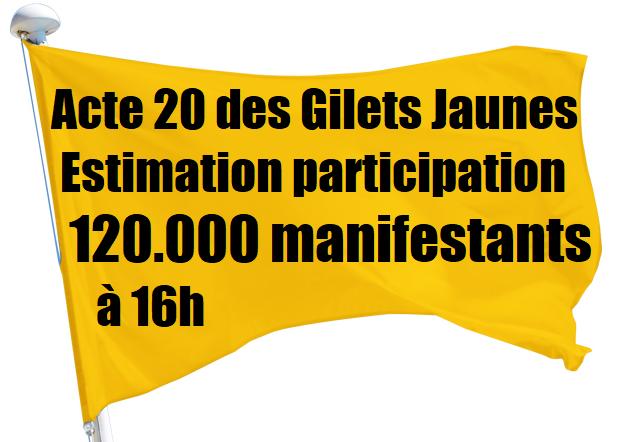gilets-jaunes-acte-20-estimation-participation