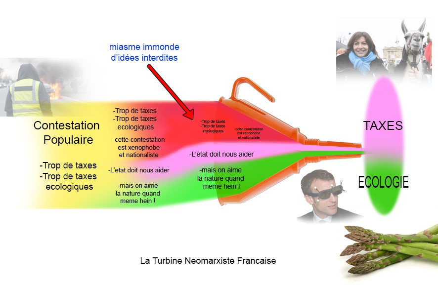 turbine-neomarxiste-française
